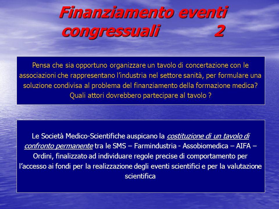 Finanziamento eventi congressuali 2 Pensa che sia opportuno organizzare un tavolo di concertazione con le associazioni che rappresentano lindustria ne