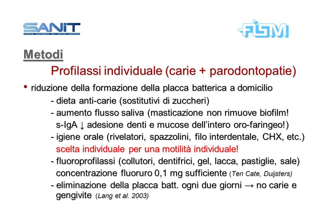 Metodi Profilassi individuale (carie + parodontopatie) riduzione della formazione della placca batterica a domicilio riduzione della formazione della