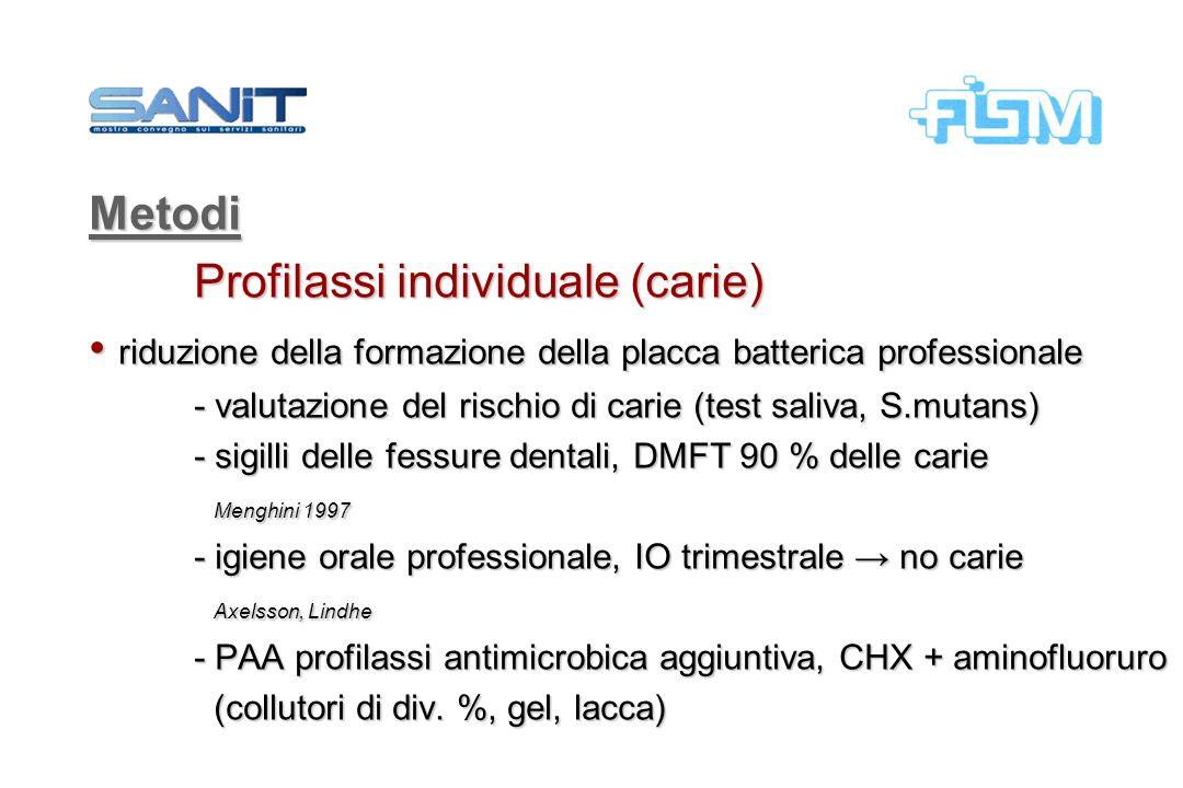 Metodi Profilassi individuale (carie) riduzione della formazione della placca batterica professionale riduzione della formazione della placca batteric