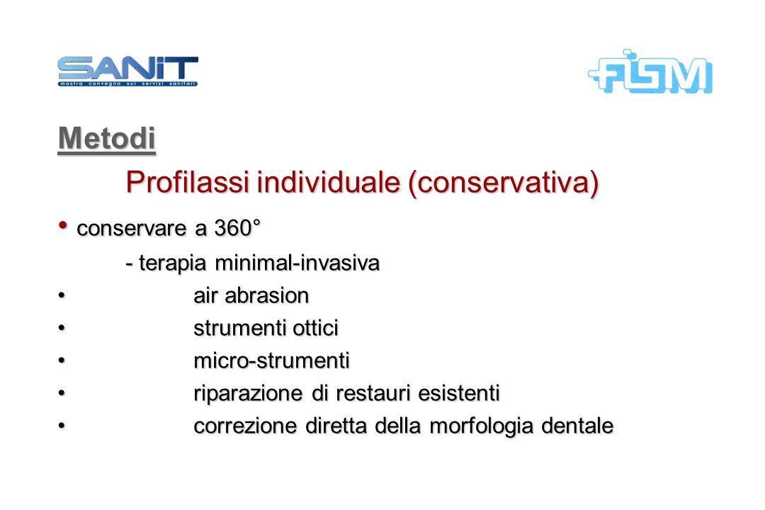 Metodi Profilassi individuale (conservativa) conservare a 360° conservare a 360° - terapia minimal-invasiva air abrasionair abrasion strumenti ottici