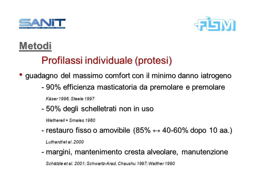 Metodi Profilassi individuale (protesi) guadagno del massimo comfort con il minimo danno iatrogeno guadagno del massimo comfort con il minimo danno ia