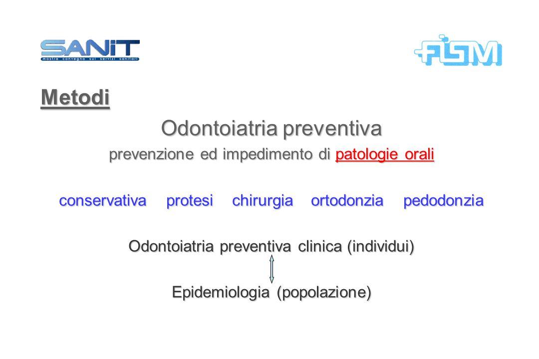 Metodi Odontoiatria preventiva prevenzione ed impedimento di patologie orali conservativa protesi chirurgia ortodonzia pedodonzia Odontoiatria prevent