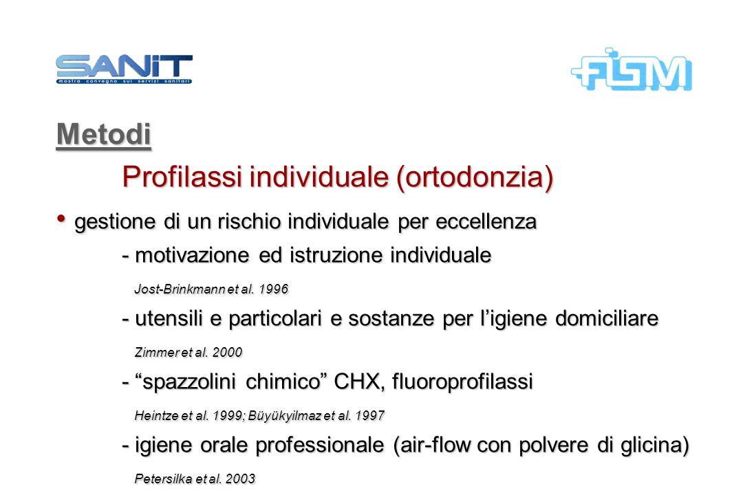 Metodi Profilassi individuale (ortodonzia) gestione di un rischio individuale per eccellenza gestione di un rischio individuale per eccellenza - motiv