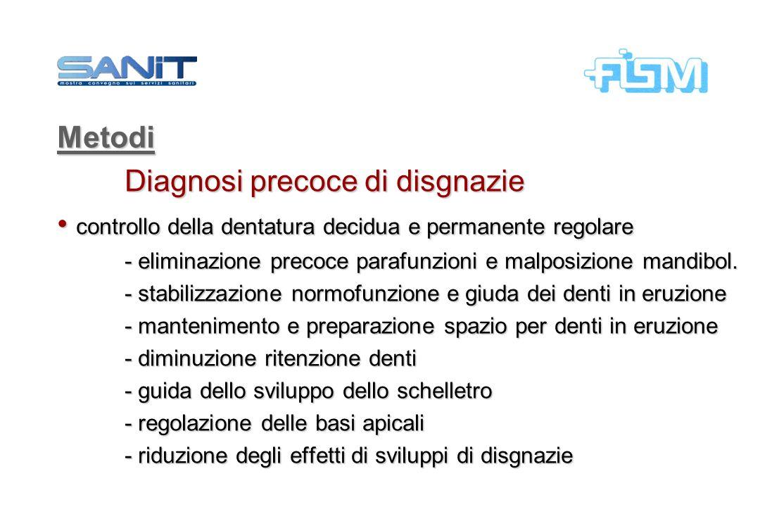 Metodi Diagnosi precoce di disgnazie controllo della dentatura decidua e permanente regolare controllo della dentatura decidua e permanente regolare -
