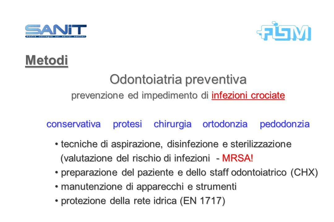 Metodi Odontoiatria preventiva prevenzione ed impedimento di infezioni crociate conservativa protesi chirurgia ortodonzia pedodonzia tecniche di aspir