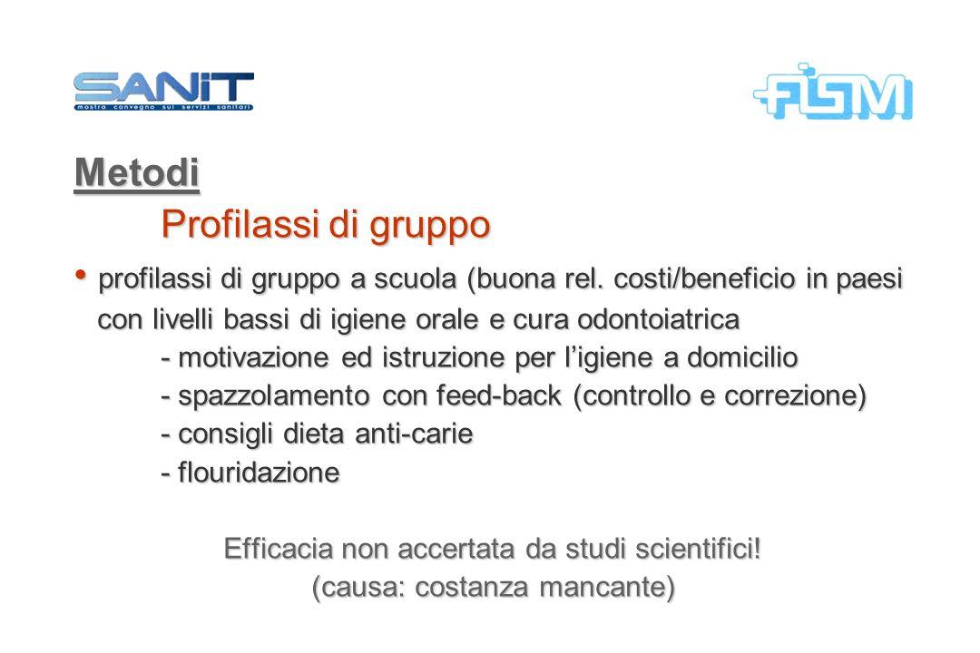 Metodi Profilassi individuale Definizione: P.i.