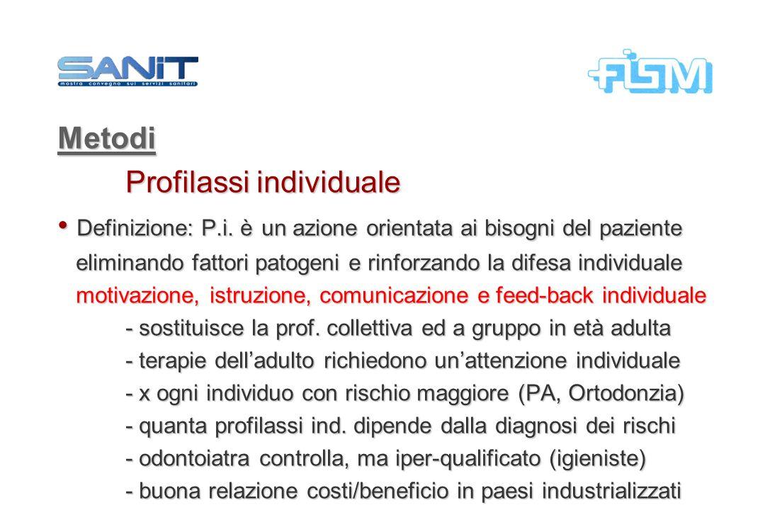 Metodi Profilassi individuale Definizione: P.i. è un azione orientata ai bisogni del paziente Definizione: P.i. è un azione orientata ai bisogni del p