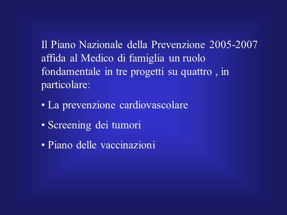 Il Piano Nazionale della Prevenzione 2005-2007 affida al Medico di famiglia un ruolo fondamentale in tre progetti su quattro, in particolare: La prevenzione cardiovascolare Screening dei tumori Piano delle vaccinazioni