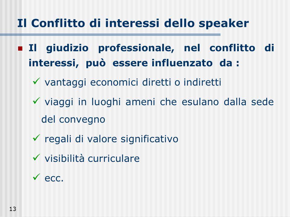 13 Il Conflitto di interessi dello speaker Il giudizio professionale, nel conflitto di interessi, può essere influenzato da : vantaggi economici diret