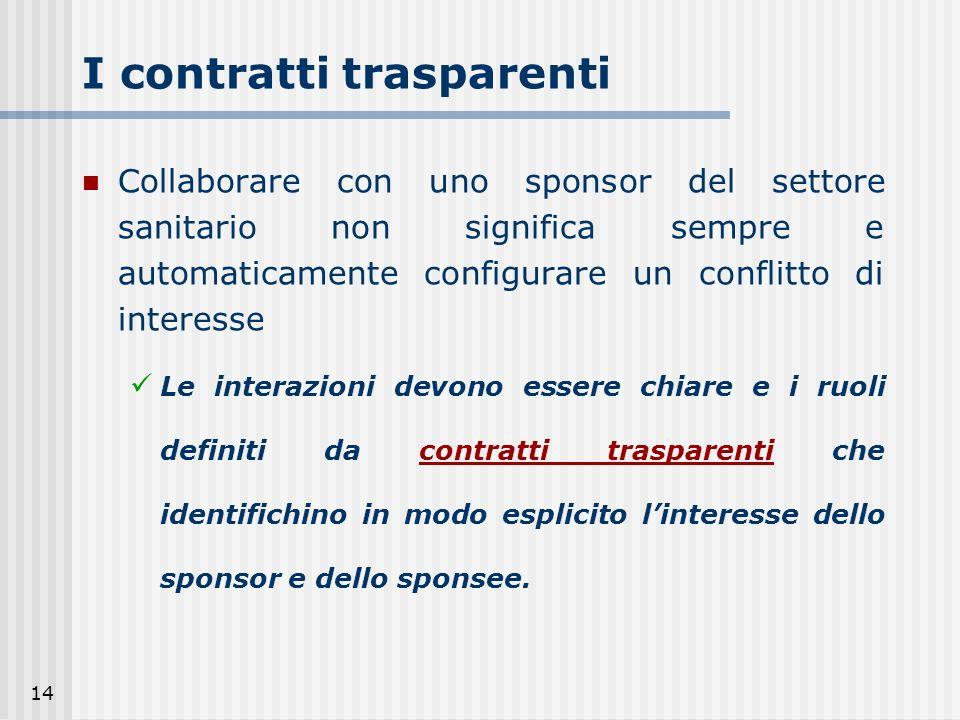 14 I contratti trasparenti Collaborare con uno sponsor del settore sanitario non significa sempre e automaticamente configurare un conflitto di intere