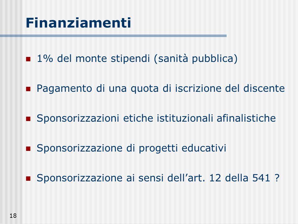 18 Finanziamenti 1% del monte stipendi (sanità pubblica) Pagamento di una quota di iscrizione del discente Sponsorizzazioni etiche istituzionali afina