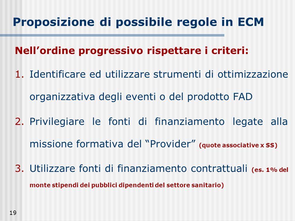 19 Proposizione di possibile regole in ECM Nellordine progressivo rispettare i criteri: 1.Identificare ed utilizzare strumenti di ottimizzazione organ