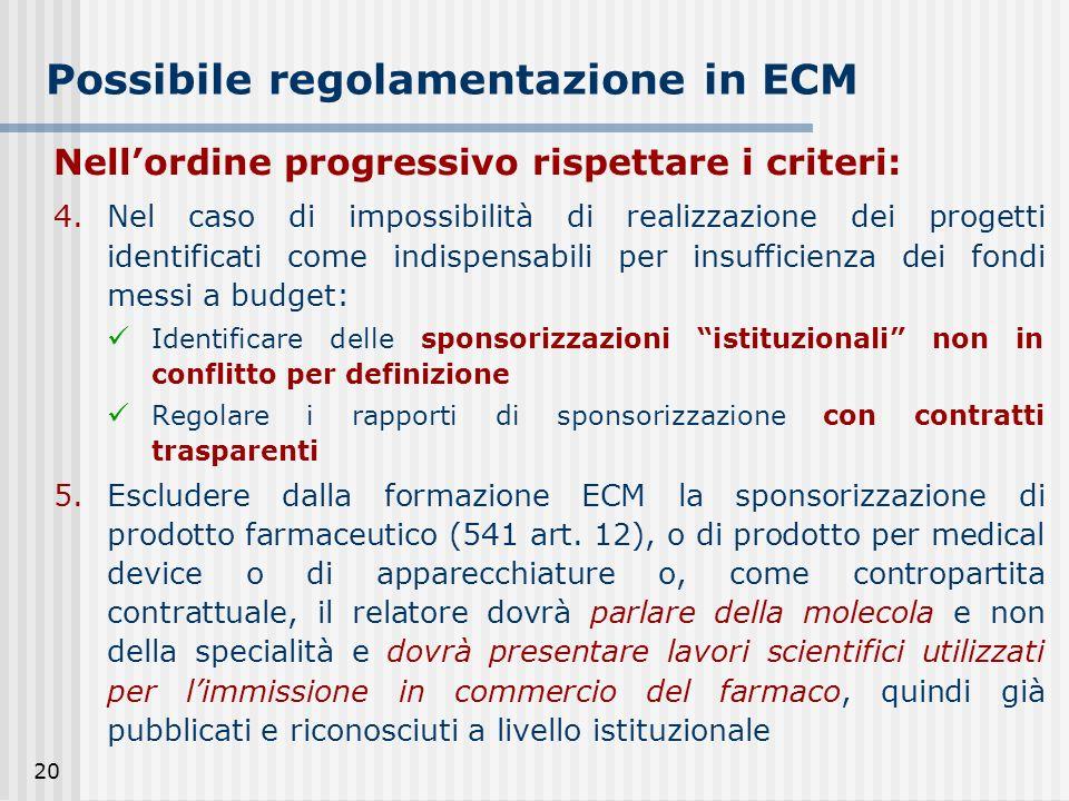 20 Possibile regolamentazione in ECM Nellordine progressivo rispettare i criteri: 4.Nel caso di impossibilità di realizzazione dei progetti identifica