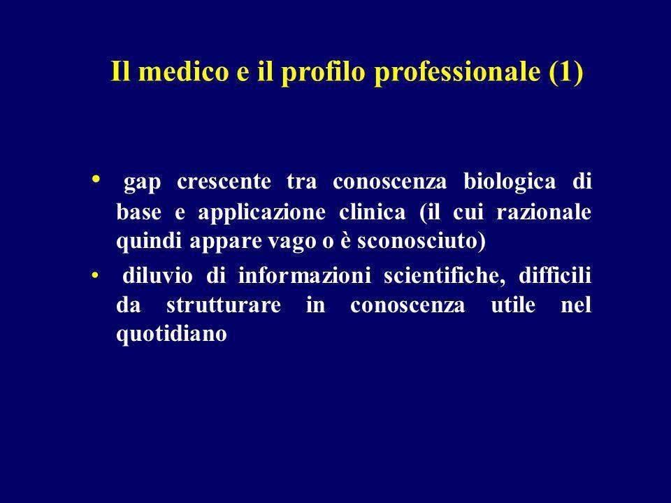 Il medico e il profilo professionale (1) gap crescente tra conoscenza biologica di base e applicazione clinica (il cui razionale quindi appare vago o è sconosciuto) diluvio di informazioni scientifiche, difficili da strutturare in conoscenza utile nel quotidiano