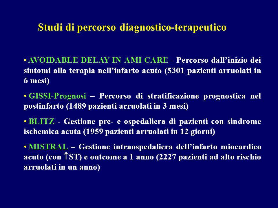 Studi di percorso diagnostico-terapeutico AVOIDABLE DELAY IN AMI CARE - Percorso dallinizio dei sintomi alla terapia nellinfarto acuto (5301 pazienti arruolati in 6 mesi) GISSI-Prognosi – Percorso di stratificazione prognostica nel postinfarto (1489 pazienti arruolati in 3 mesi) BLITZ - Gestione pre- e ospedaliera di pazienti con sindrome ischemica acuta (1959 pazienti arruolati in 12 giorni) MISTRAL – Gestione intraospedaliera dellinfarto miocardico acuto (con ST) e outcome a 1 anno (2227 pazienti ad alto rischio arruolati in un anno)