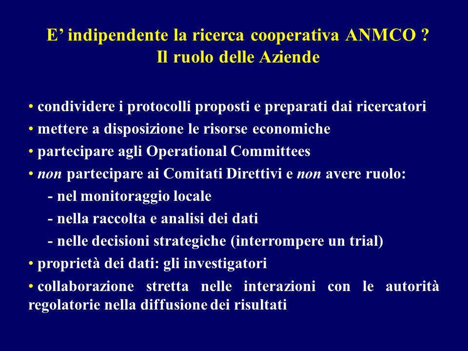 E indipendente la ricerca cooperativa ANMCO .
