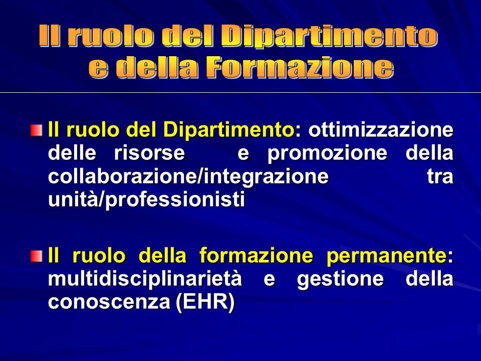 Il ruolo del Dipartimento: ottimizzazione delle risorse e promozione della collaborazione/integrazione tra unità/professionisti Il ruolo della formazi
