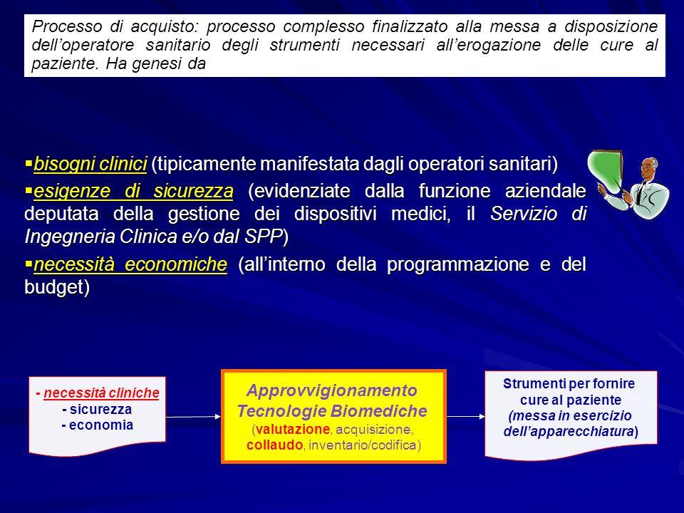 bisogni clinici (tipicamente manifestata dagli operatori sanitari) bisogni clinici (tipicamente manifestata dagli operatori sanitari) esigenze di sicu