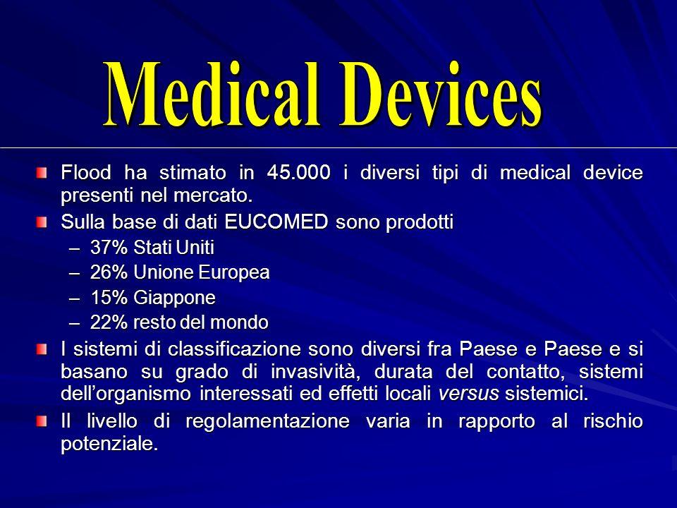 Flood ha stimato in 45.000 i diversi tipi di medical device presenti nel mercato. Sulla base di dati EUCOMED sono prodotti –37% Stati Uniti –26% Union