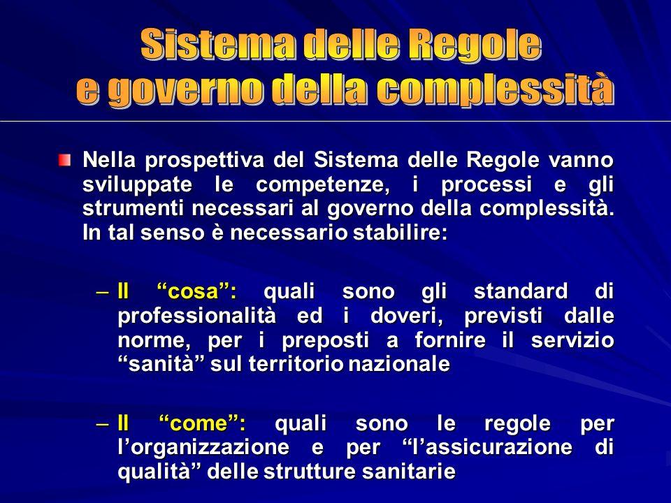 Nella prospettiva del Sistema delle Regole vanno sviluppate le competenze, i processi e gli strumenti necessari al governo della complessità. In tal s
