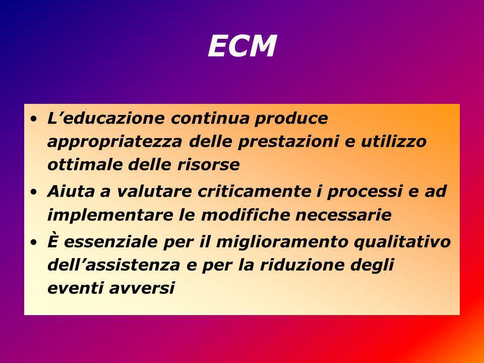 ECM Leducazione continua produce appropriatezza delle prestazioni e utilizzo ottimale delle risorse Aiuta a valutare criticamente i processi e ad implementare le modifiche necessarie È essenziale per il miglioramento qualitativo dellassistenza e per la riduzione degli eventi avversi