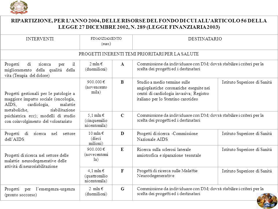 RIPARTIZIONE, PER LANNO 2004, DELLE RISORSE DEL FONDO DI CUI ALLARTICOLO 56 DELLA LEGGE 27 DICEMBRE 2002, N. 289 (LEGGE FINANZIARIA 2003) INTERVENTI F