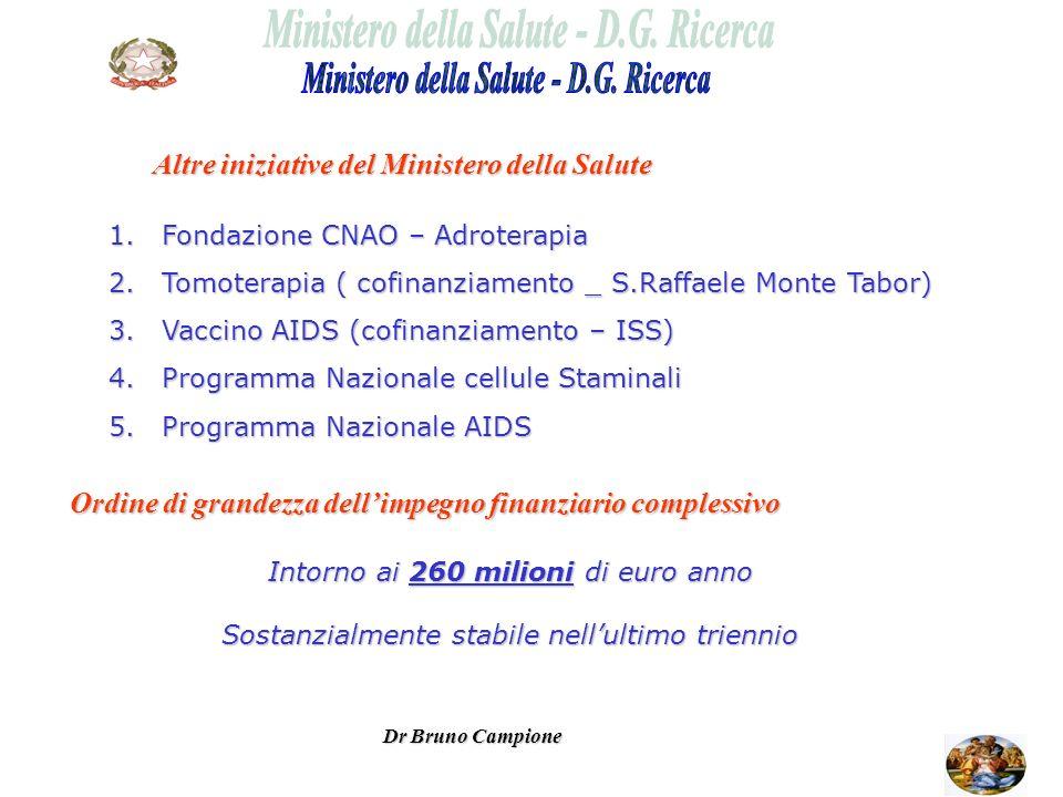 Altre iniziative del Ministero della Salute 1.Fondazione CNAO – Adroterapia 2.Tomoterapia ( cofinanziamento _ S.Raffaele Monte Tabor) 3.Vaccino AIDS (