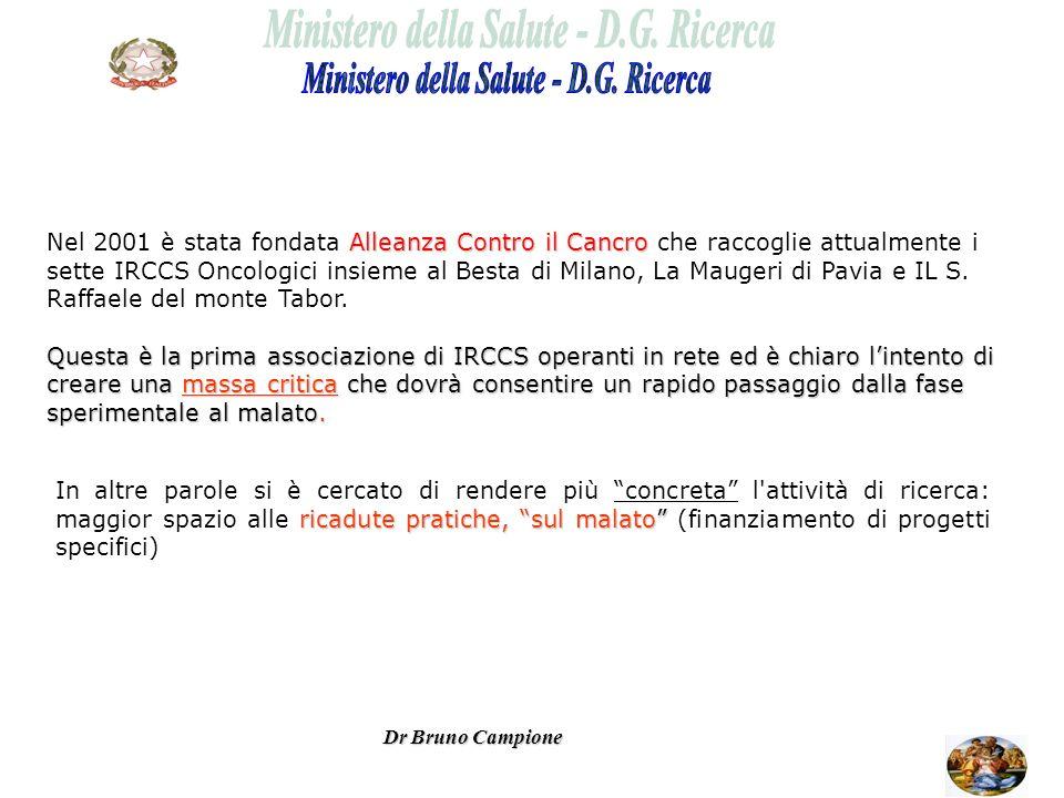 Alleanza Contro il Cancro Nel 2001 è stata fondata Alleanza Contro il Cancro che raccoglie attualmente i sette IRCCS Oncologici insieme al Besta di Milano, La Maugeri di Pavia e IL S.