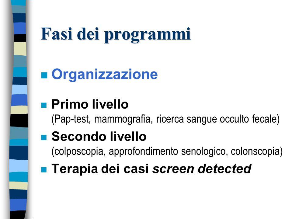 Fasi dei programmi n Organizzazione n Primo livello (Pap-test, mammografia, ricerca sangue occulto fecale) n Secondo livello (colposcopia, approfondim