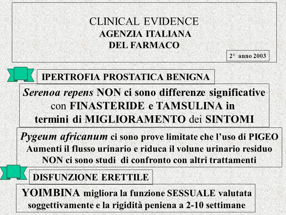 2° anno 2003 Serenoa repens NON ci sono differenze significative con FINASTERIDE e TAMSULINA in termini di MIGLIORAMENTO dei SINTOMI Pygeum africanum
