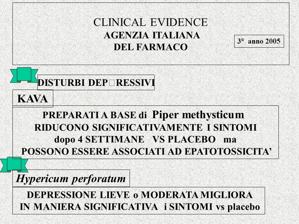 3° anno 2005 DISTURBI DEPRESSIVI DEPRESSIONE LIEVE o MODERATA MIGLIORA IN MANIERA SIGNIFICATIVA i SINTOMI vs placebo KAVA Hypericum perforatum PREPARATI A BASE di Piper methysticum RIDUCONO SIGNIFICATIVAMENTE I SINTOMI dopo 4 SETTIMANE VS PLACEBO ma POSSONO ESSERE ASSOCIATI AD EPATOTOSSICITA
