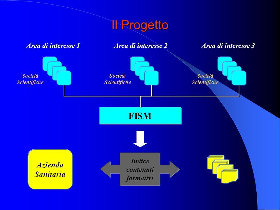 Il Progetto Area di interesse 1 Società Scientifiche Area di interesse 2 Società Scientifiche Area di interesse 3 Società Scientifiche FISM Azienda Sanitaria Indice contenuti formativi