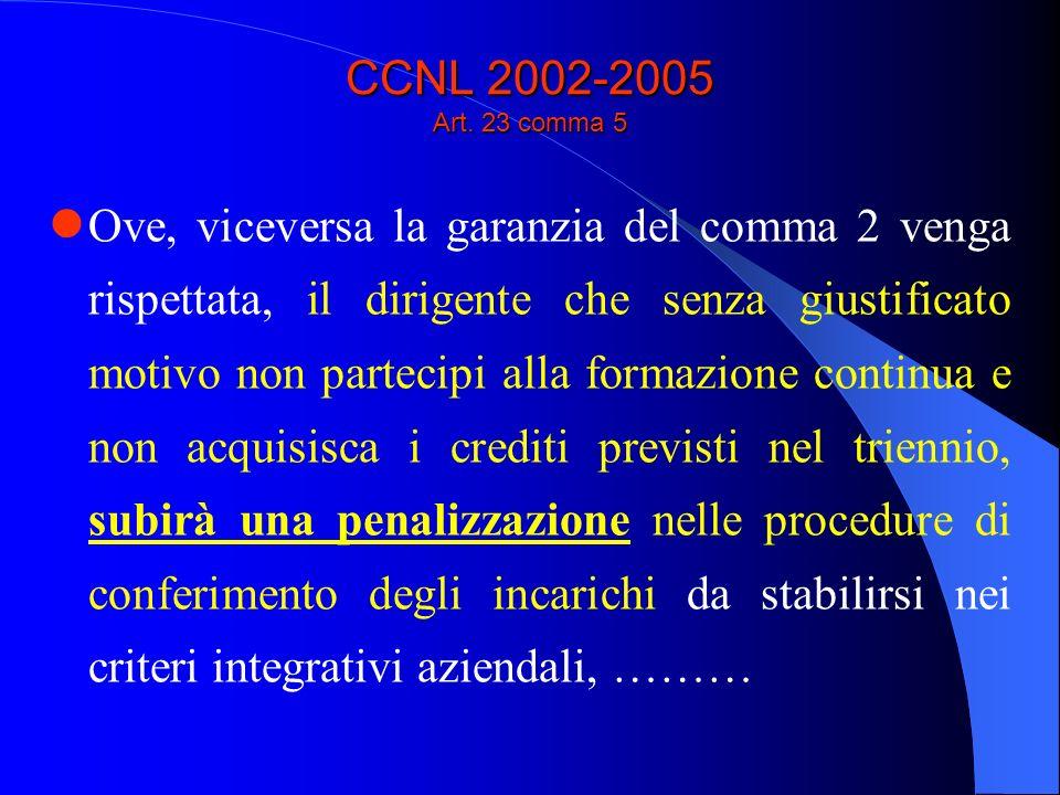 CCNL 2002-2005 Art.