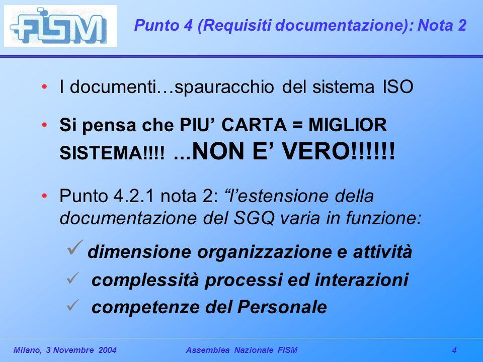 4Milano, 3 Novembre 2004Assemblea Nazionale FISM Punto 4 (Requisiti documentazione): Nota 2 I documenti…spauracchio del sistema ISO Si pensa che PIU CARTA = MIGLIOR SISTEMA!!!.