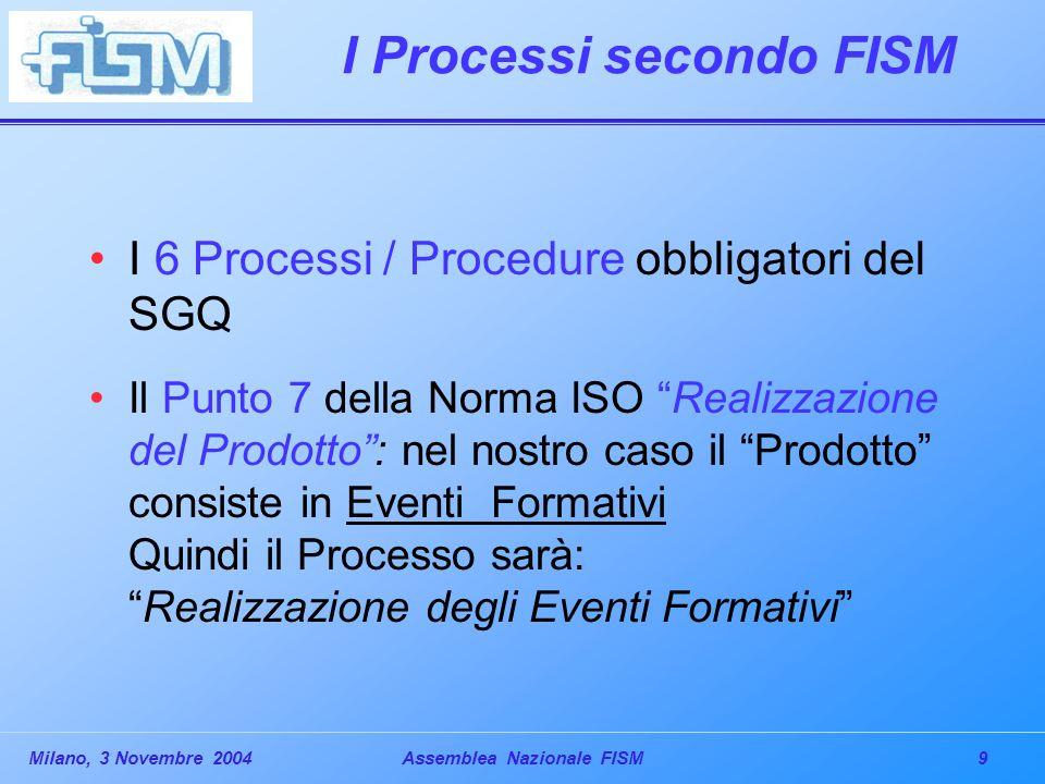9Milano, 3 Novembre 2004Assemblea Nazionale FISM I Processi secondo FISM I 6 Processi / Procedure obbligatori del SGQ Il Punto 7 della Norma ISO Realizzazione del Prodotto: nel nostro caso il Prodotto consiste in Eventi Formativi Quindi il Processo sarà:Realizzazione degli Eventi Formativi