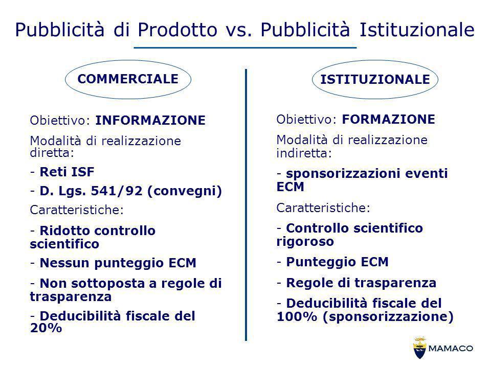 Pubblicità di Prodotto vs. Pubblicità Istituzionale COMMERCIALE Obiettivo: INFORMAZIONE Modalità di realizzazione diretta: - Reti ISF - D. Lgs. 541/92