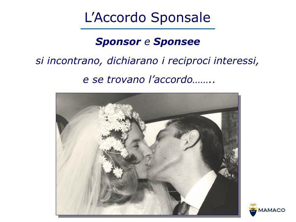 LAccordo Sponsale Sponsor e Sponsee si incontrano, dichiarano i reciproci interessi, e se trovano laccordo……..