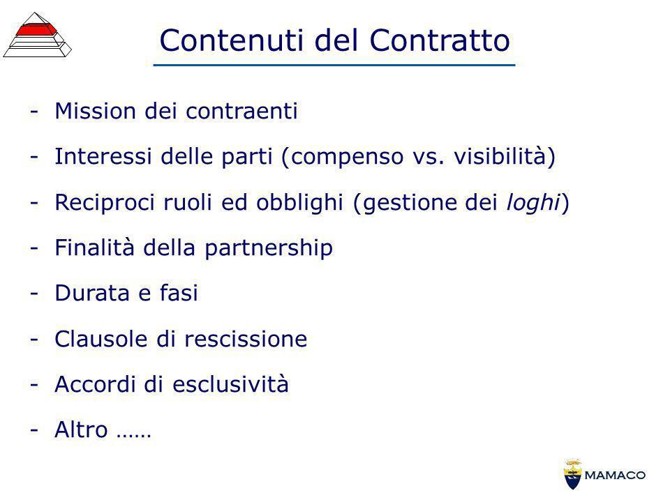 -Mission dei contraenti -Interessi delle parti (compenso vs. visibilità) -Reciproci ruoli ed obblighi (gestione dei loghi) -Finalità della partnership