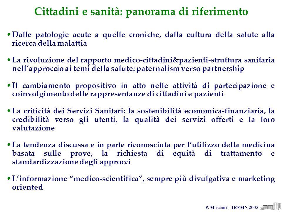 P. Mosconi – IRFMN 2005 Dalle patologie acute a quelle croniche, dalla cultura della salute alla ricerca della malattia La rivoluzione del rapporto me