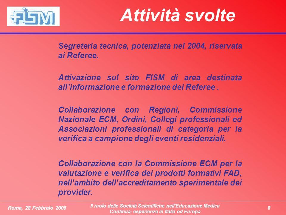 8Roma, 28 Febbraio 2005 Il ruolo delle Società Scientifiche nellEducazione Medica Continua: esperienze in Italia ed Europa Attività svolte Segreteria tecnica, potenziata nel 2004, riservata ai Referee.