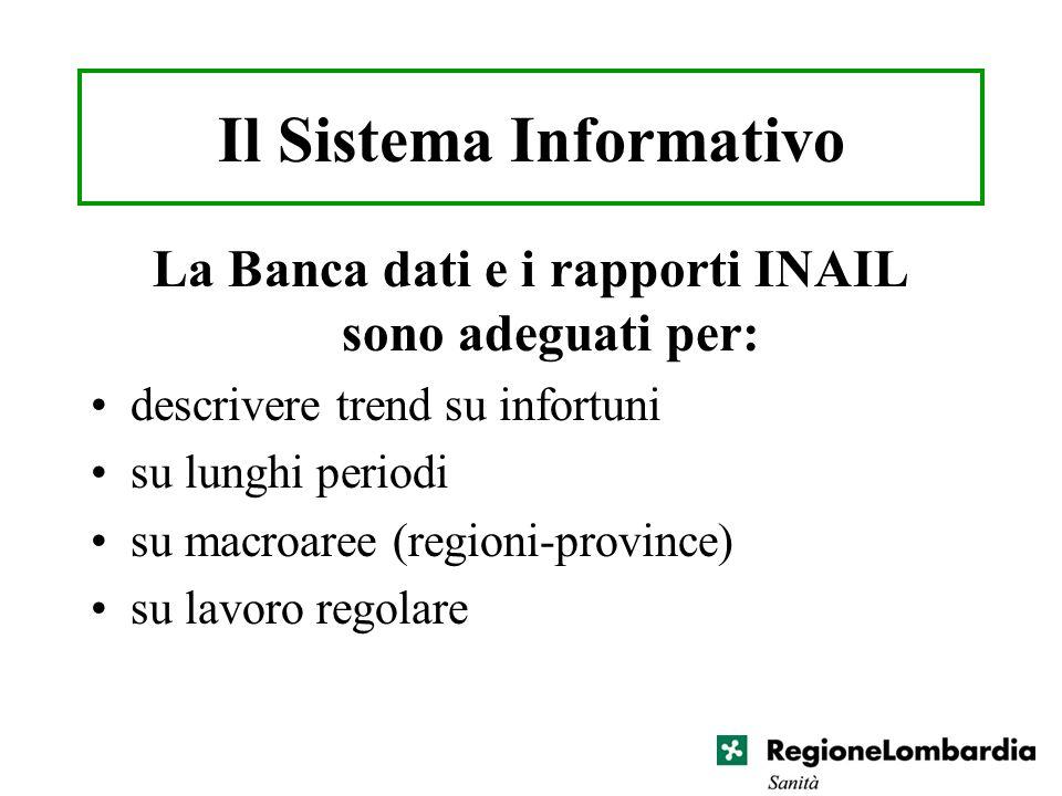 Il Sistema Informativo La Banca dati e i rapporti INAIL sono adeguati per: descrivere trend su infortuni su lunghi periodi su macroaree (regioni-provi