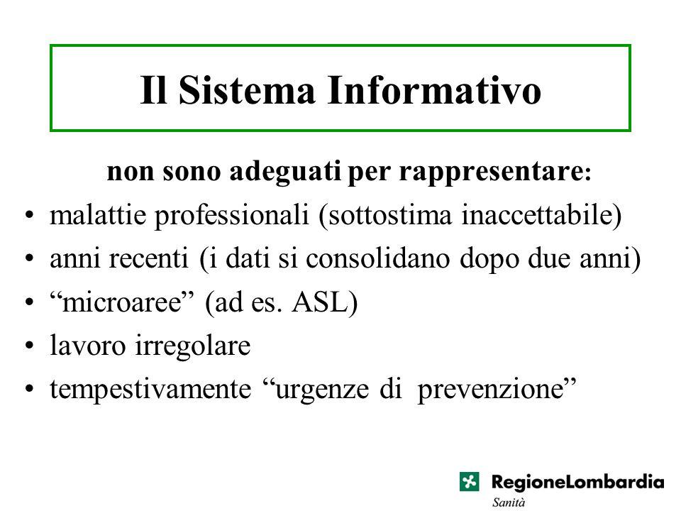 Il Sistema Informativo non sono adeguati per rappresentare : malattie professionali (sottostima inaccettabile) anni recenti (i dati si consolidano dop