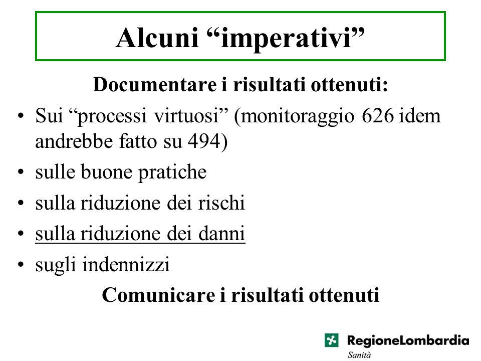 Alcuni imperativi Documentare i risultati ottenuti: Sui processi virtuosi (monitoraggio 626 idem andrebbe fatto su 494) sulle buone pratiche sulla rid