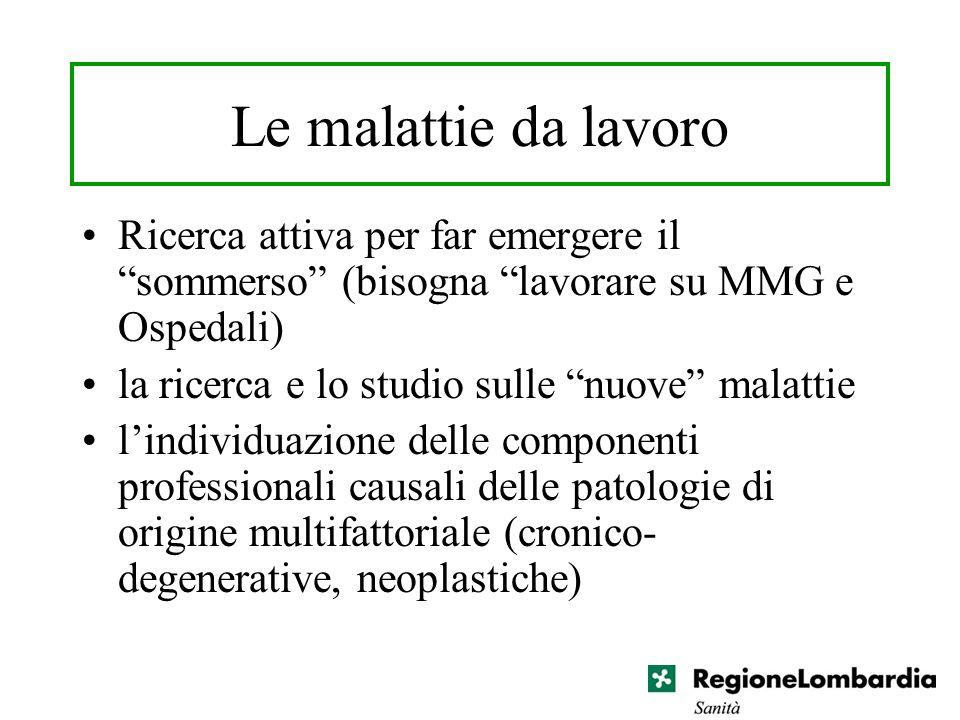 Le malattie da lavoro Ricerca attiva per far emergere il sommerso (bisogna lavorare su MMG e Ospedali) la ricerca e lo studio sulle nuove malattie lin
