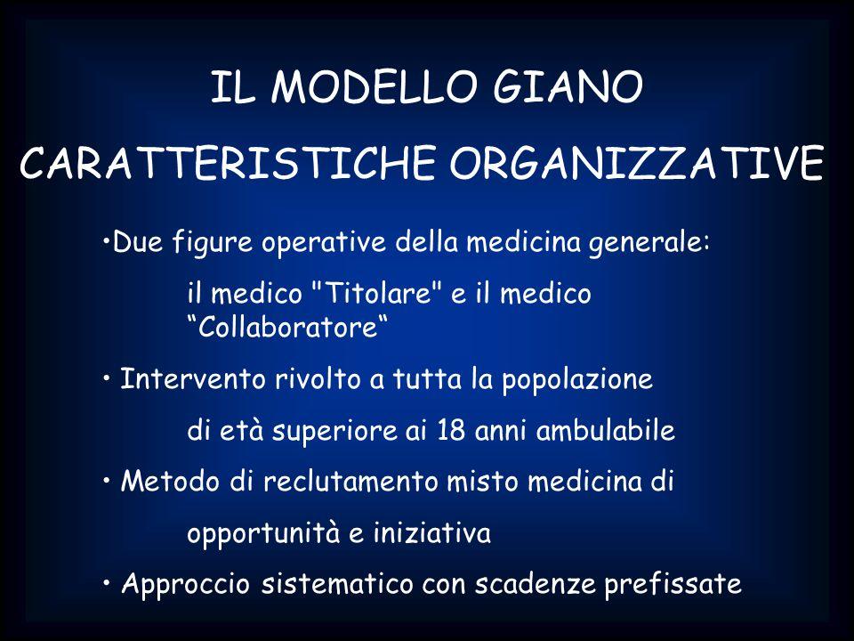 IL MODELLO GIANO CARATTERISTICHE ORGANIZZATIVE Due figure operative della medicina generale: il medico