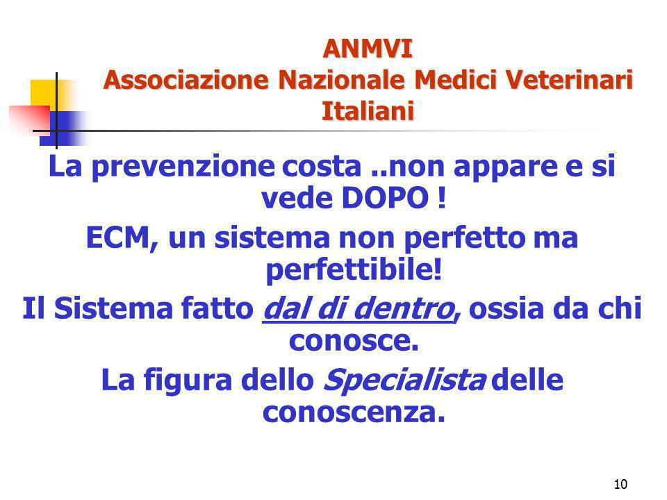 10 ANMVI Associazione Nazionale Medici Veterinari Italiani La prevenzione costa..non appare e si vede DOPO .