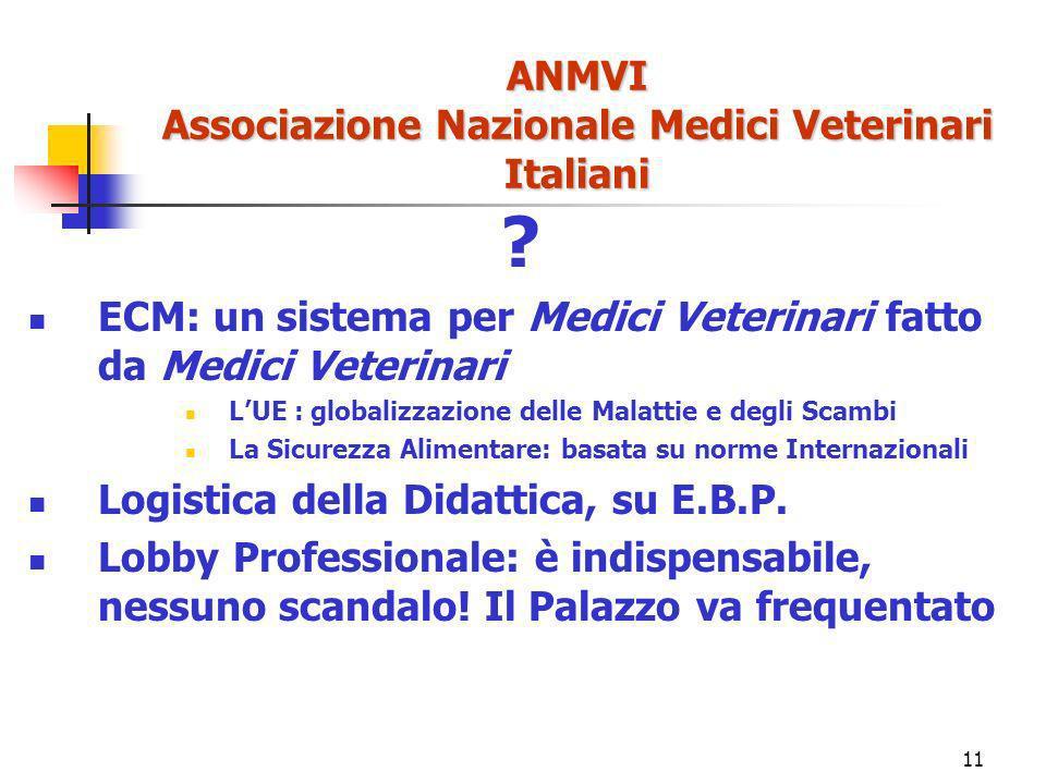 11 ANMVI Associazione Nazionale Medici Veterinari Italiani .
