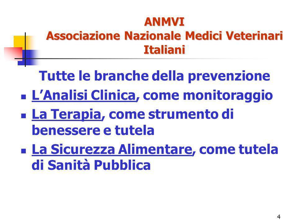 4 ANMVI Associazione Nazionale Medici Veterinari Italiani Tutte le branche della prevenzione LAnalisi Clinica, come monitoraggio La Terapia, come strumento di benessere e tutela La Sicurezza Alimentare, come tutela di Sanità Pubblica