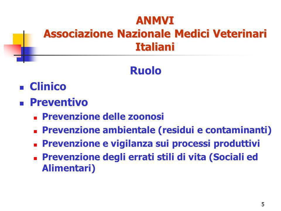 5 ANMVI Associazione Nazionale Medici Veterinari Italiani Ruolo Clinico Preventivo Prevenzione delle zoonosi Prevenzione ambientale (residui e contaminanti) Prevenzione e vigilanza sui processi produttivi Prevenzione degli errati stili di vita (Sociali ed Alimentari)
