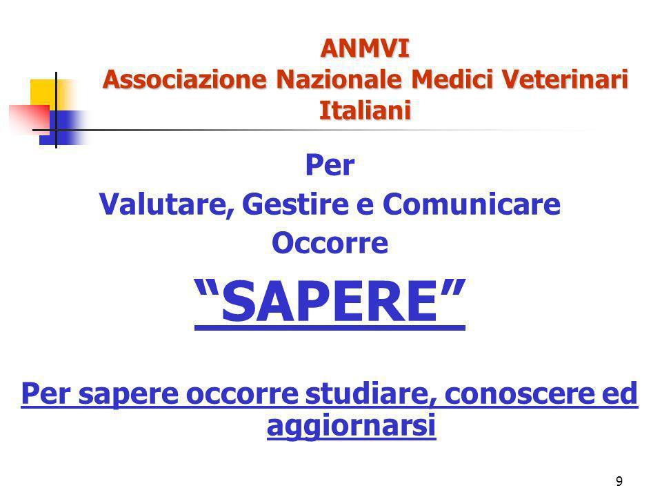 9 ANMVI Associazione Nazionale Medici Veterinari Italiani Per Valutare, Gestire e Comunicare Occorre SAPERE Per sapere occorre studiare, conoscere ed aggiornarsi